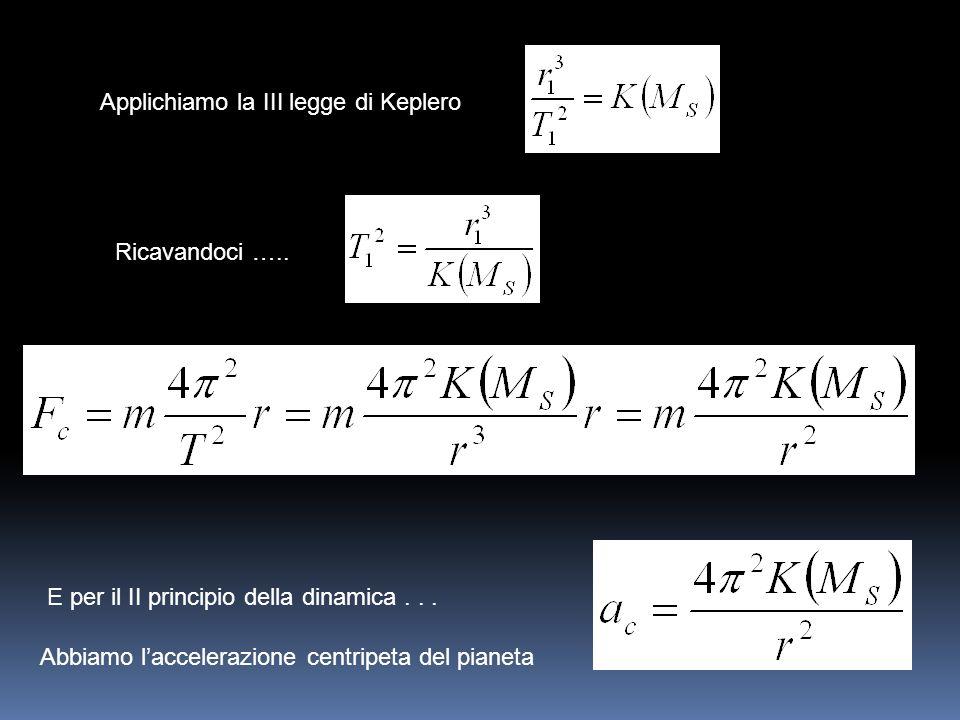 Applichiamo la III legge di Keplero