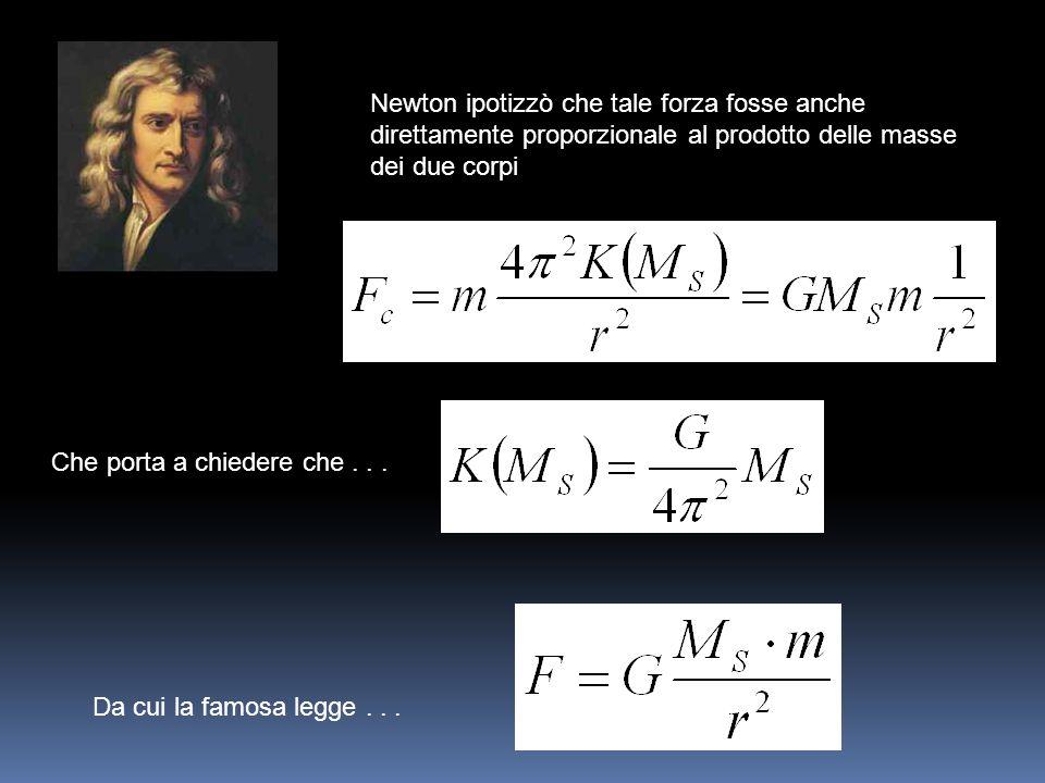 Newton ipotizzò che tale forza fosse anche direttamente proporzionale al prodotto delle masse dei due corpi