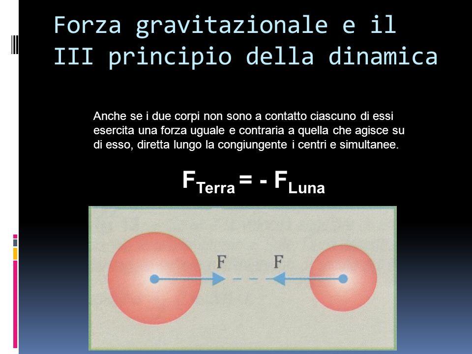Forza gravitazionale e il III principio della dinamica