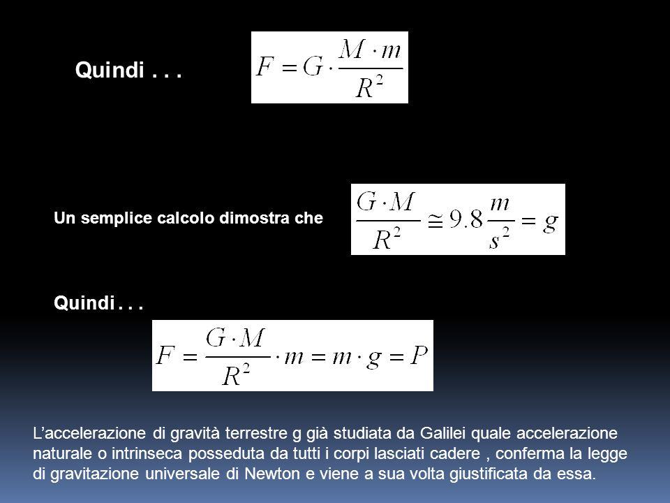 Quindi . . . Quindi . . . Un semplice calcolo dimostra che