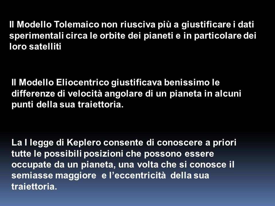 Il Modello Tolemaico non riusciva più a giustificare i dati sperimentali circa le orbite dei pianeti e in particolare dei loro satelliti
