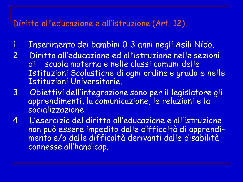 Diritto all'educazione e all'istruzione (Art. 12):