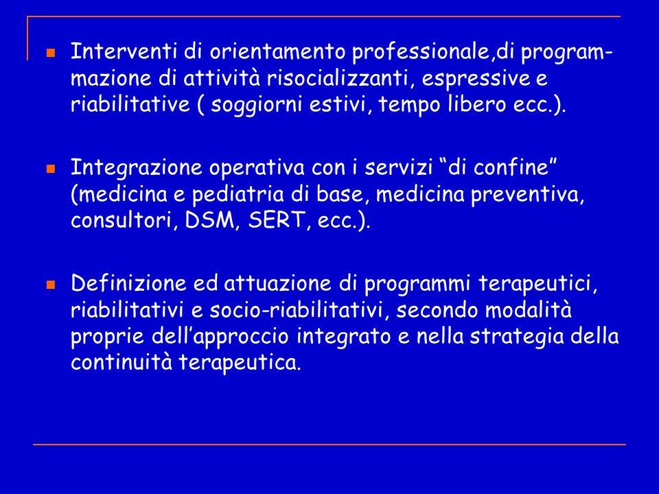 Interventi di orientamento professionale,di program-mazione di attività risocializzanti, espressive e riabilitative ( soggiorni estivi, tempo libero ecc.).
