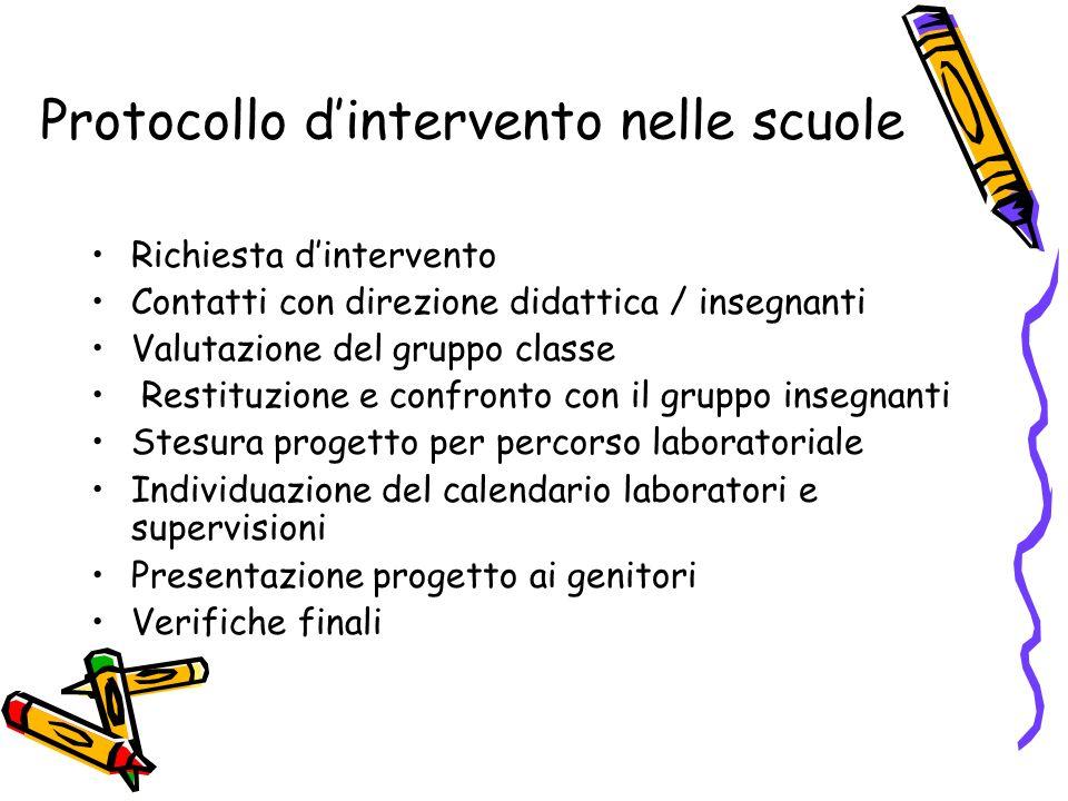 Protocollo d'intervento nelle scuole