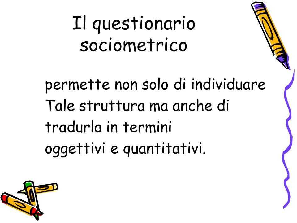 Il questionario sociometrico