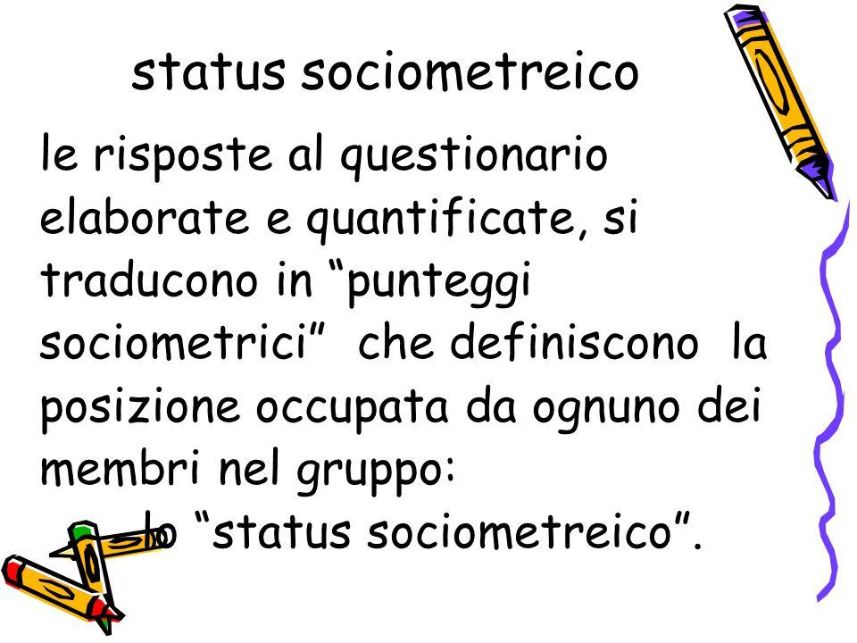 lo status sociometreico .