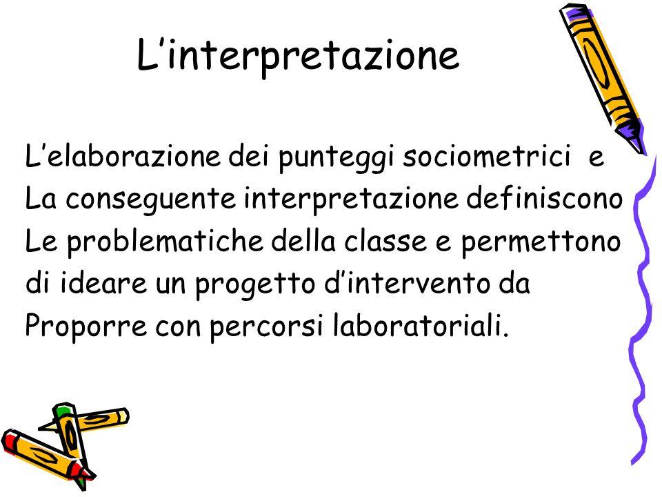 L'interpretazione L'elaborazione dei punteggi sociometrici e