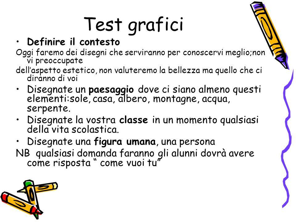 Test grafici Definire il contesto