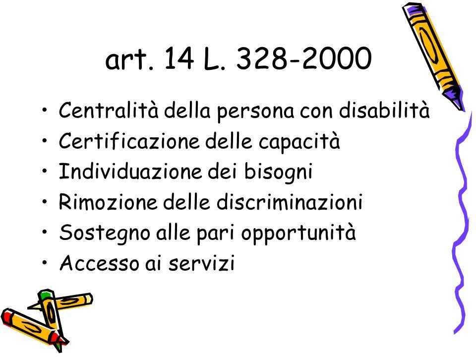 art. 14 L. 328-2000 Centralità della persona con disabilità