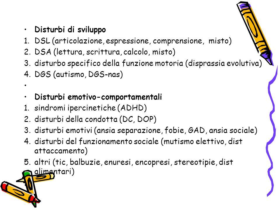 Disturbi di sviluppoDSL (articolazione, espressione, comprensione, misto) DSA (lettura, scrittura, calcolo, misto)