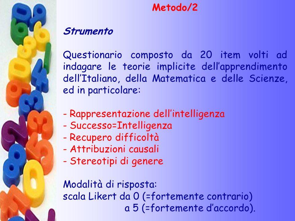 Metodo/2Strumento.