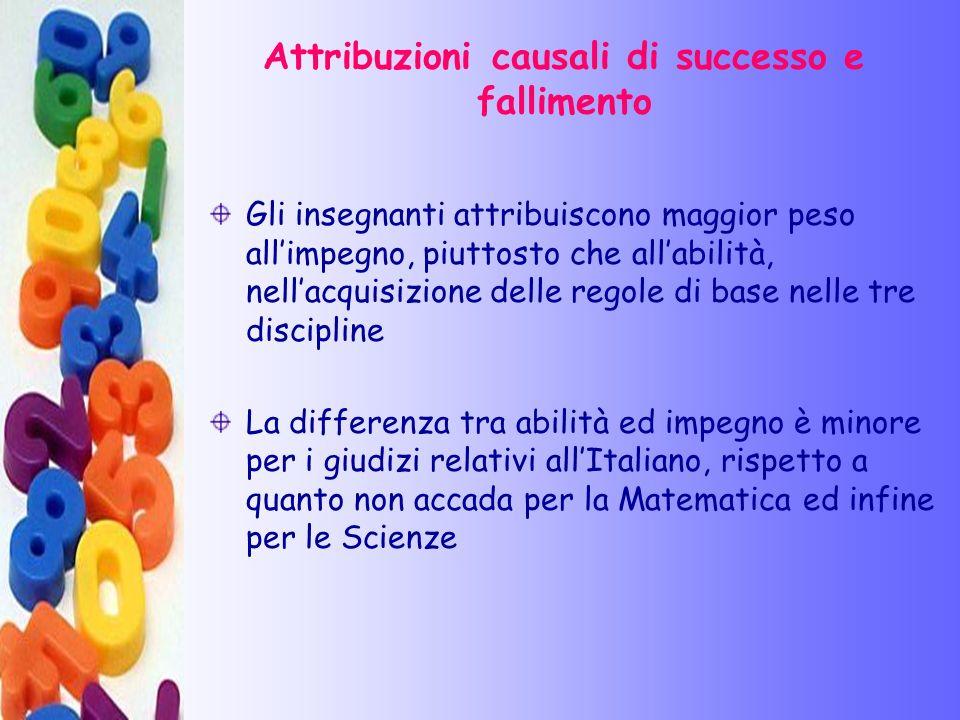 Attribuzioni causali di successo e fallimento