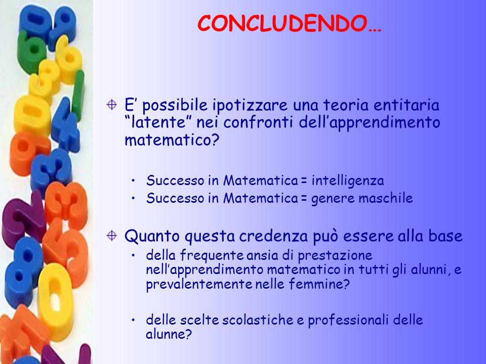 CONCLUDENDO… E' possibile ipotizzare una teoria entitaria latente nei confronti dell'apprendimento matematico