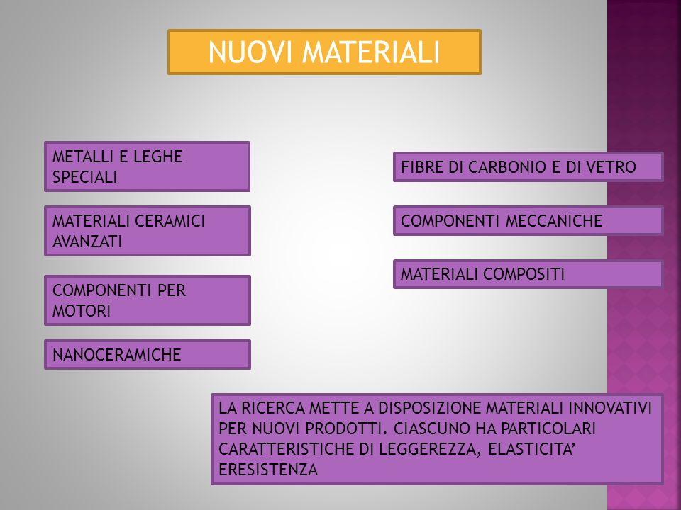 NUOVI MATERIALI METALLI E LEGHE SPECIALI FIBRE DI CARBONIO E DI VETRO