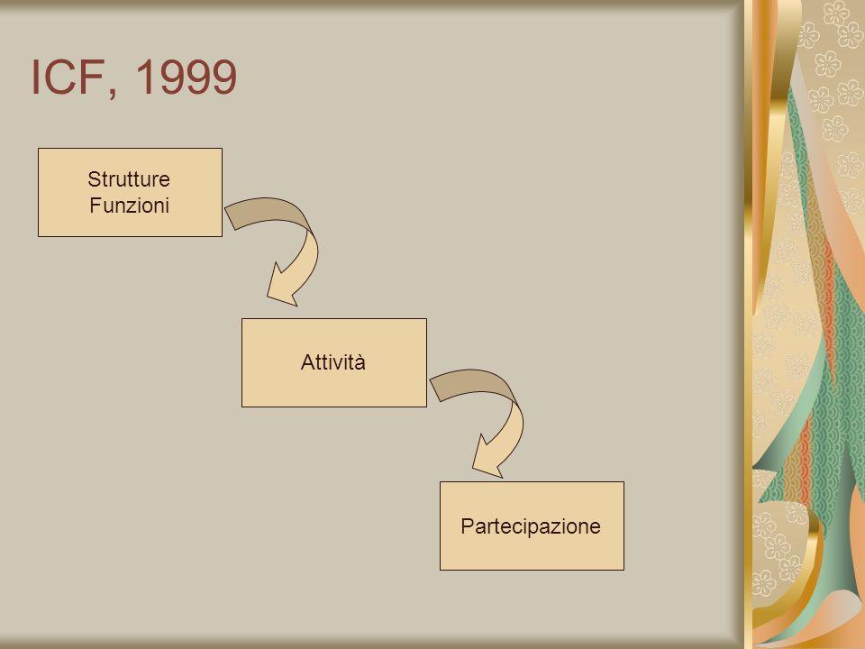 ICF, 1999 Strutture Funzioni Attività Partecipazione