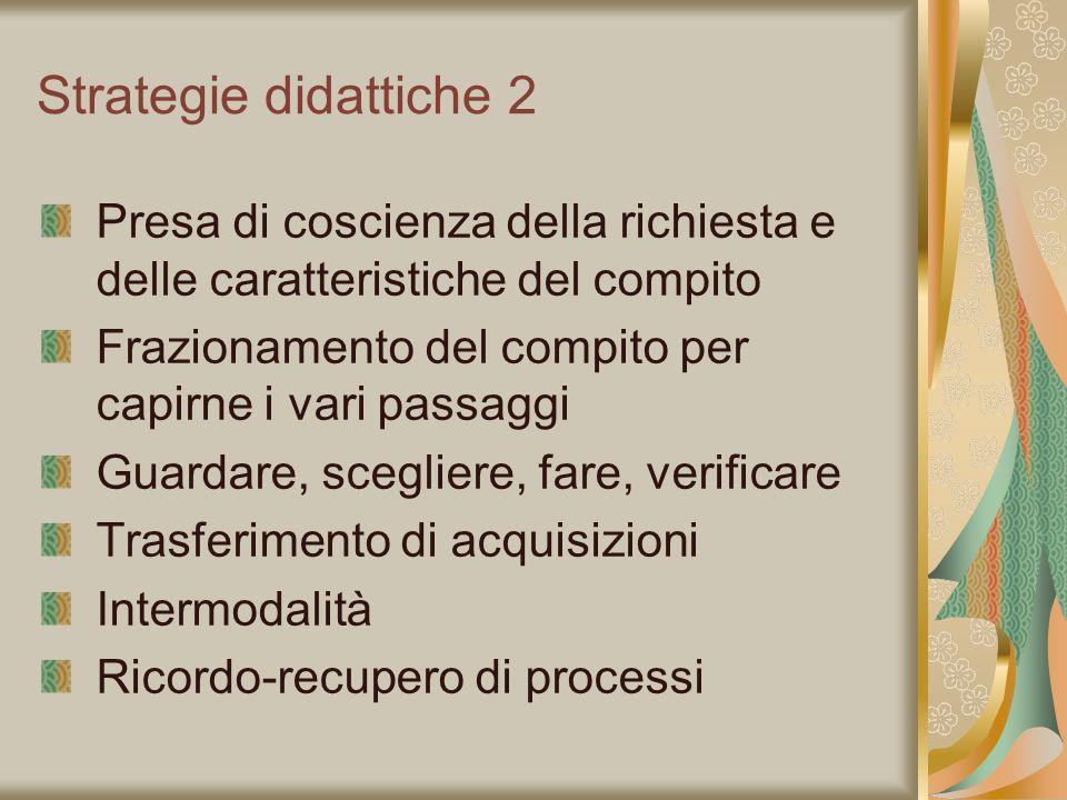 Strategie didattiche 2 Presa di coscienza della richiesta e delle caratteristiche del compito. Frazionamento del compito per capirne i vari passaggi.