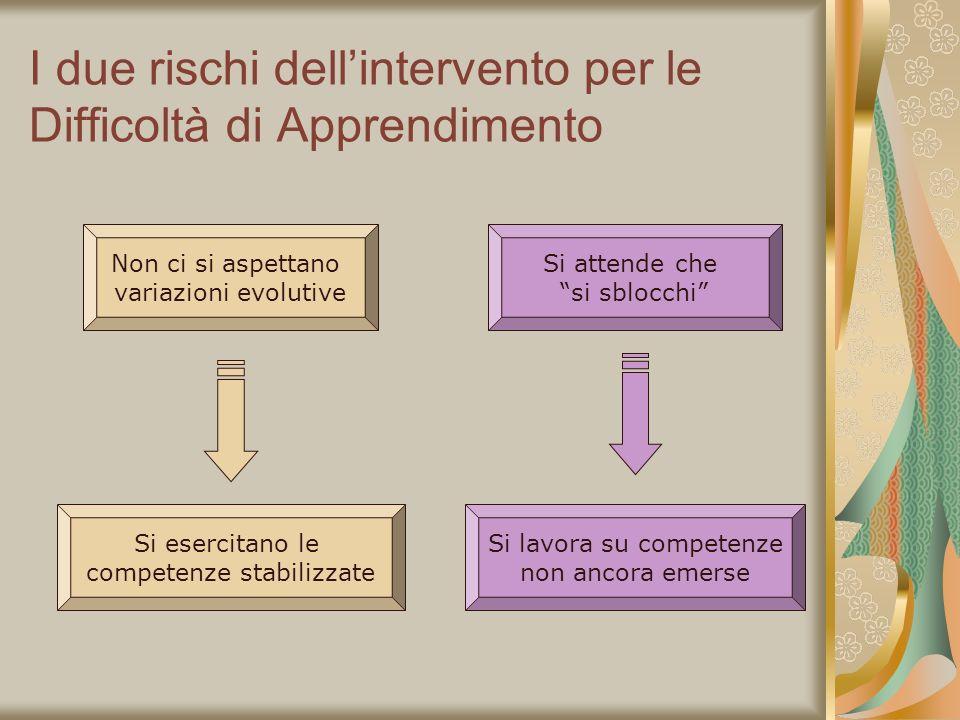 I due rischi dell'intervento per le Difficoltà di Apprendimento