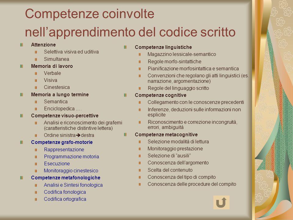 Competenze coinvolte nell'apprendimento del codice scritto