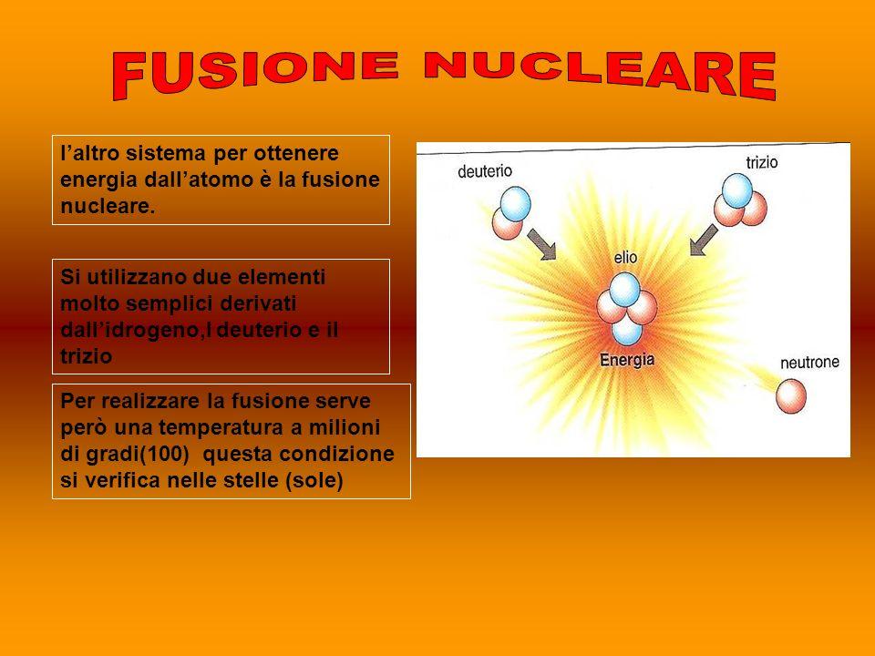 FUSIONE NUCLEARE l'altro sistema per ottenere energia dall'atomo è la fusione nucleare.