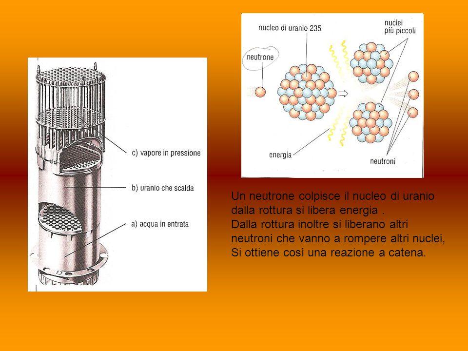 Un neutrone colpisce il nucleo di uranio dalla rottura si libera energia .