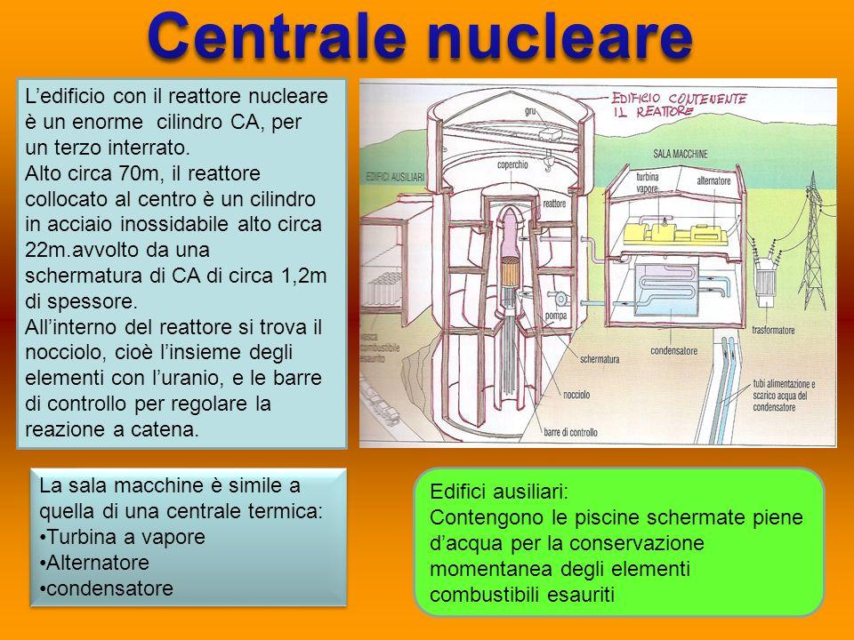 Centrale nucleare L'edificio con il reattore nucleare è un enorme cilindro CA, per un terzo interrato.