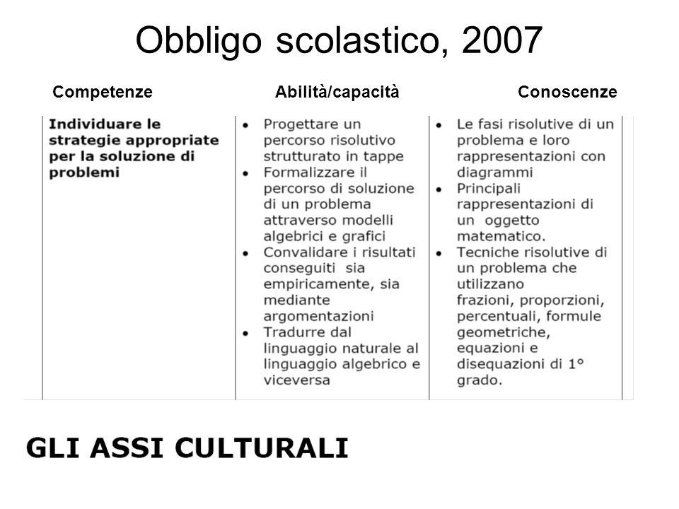 Obbligo scolastico, 2007 Competenze Abilità/capacità Conoscenze.