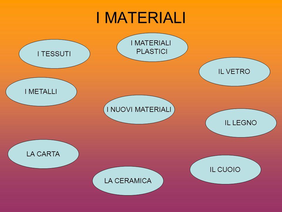 I MATERIALI I MATERIALI PLASTICI I TESSUTI IL VETRO I METALLI
