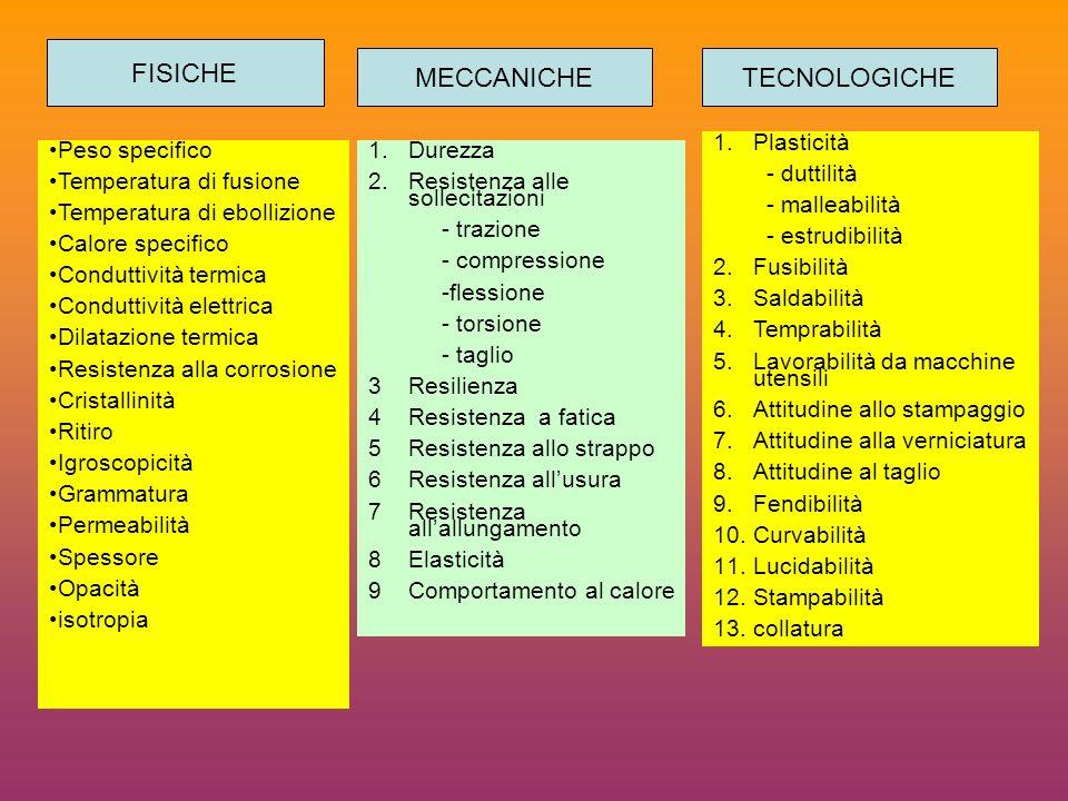 FISICHE MECCANICHE TECNOLOGICHE Plasticità - duttilità - malleabilità