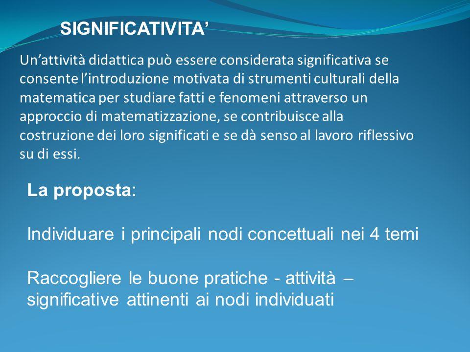 Individuare i principali nodi concettuali nei 4 temi