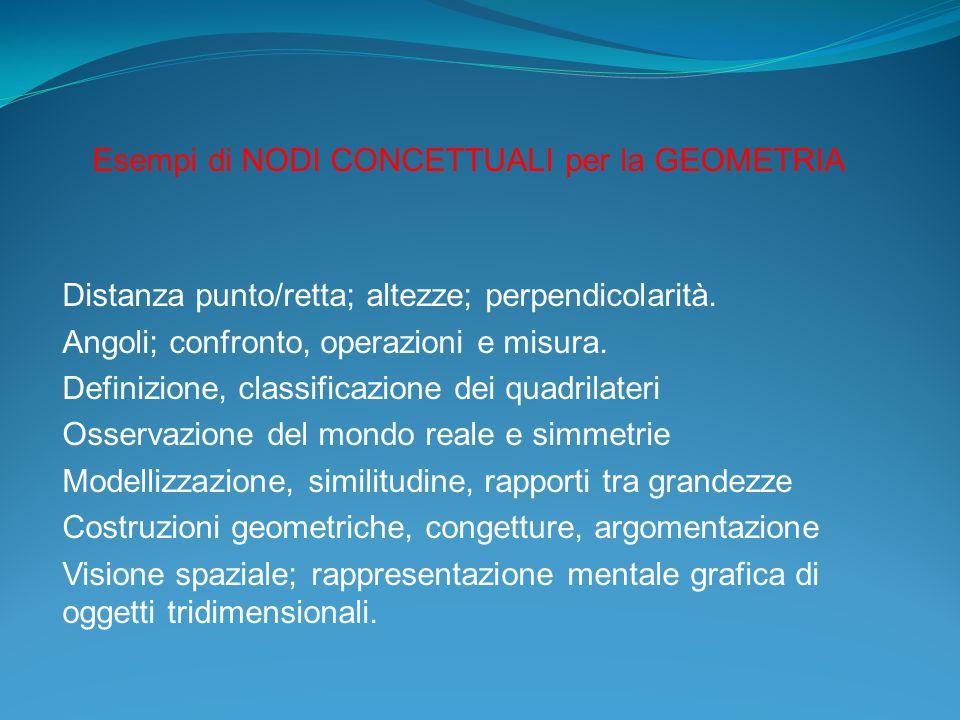 Esempi di NODI CONCETTUALI per la GEOMETRIA