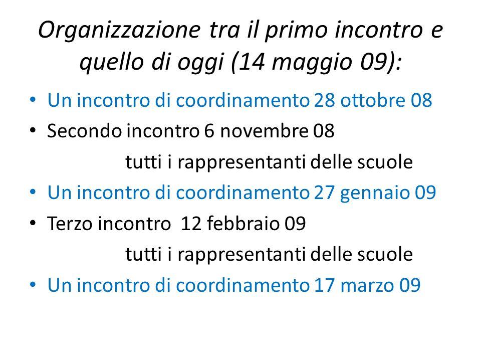 Organizzazione tra il primo incontro e quello di oggi (14 maggio 09):