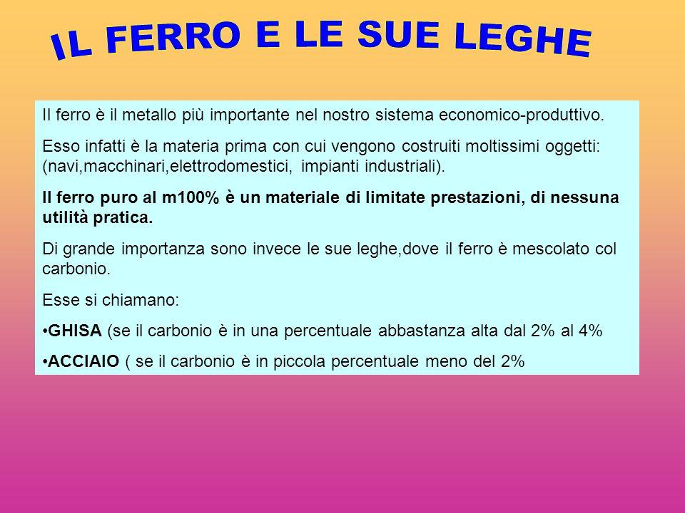 IL FERRO E LE SUE LEGHE Il ferro è il metallo più importante nel nostro sistema economico-produttivo.