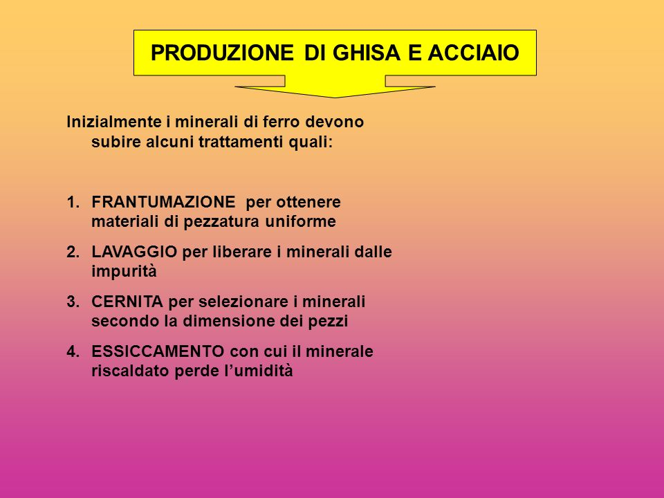PRODUZIONE DI GHISA E ACCIAIO