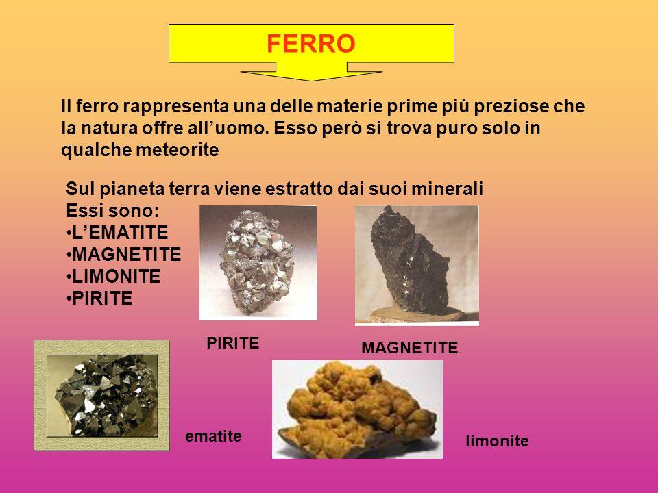 FERRO Il ferro rappresenta una delle materie prime più preziose che la natura offre all'uomo. Esso però si trova puro solo in qualche meteorite.