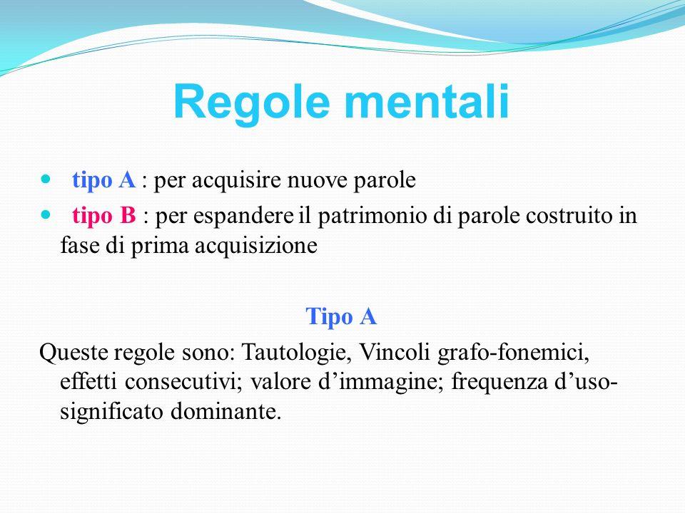Regole mentali tipo A : per acquisire nuove parole