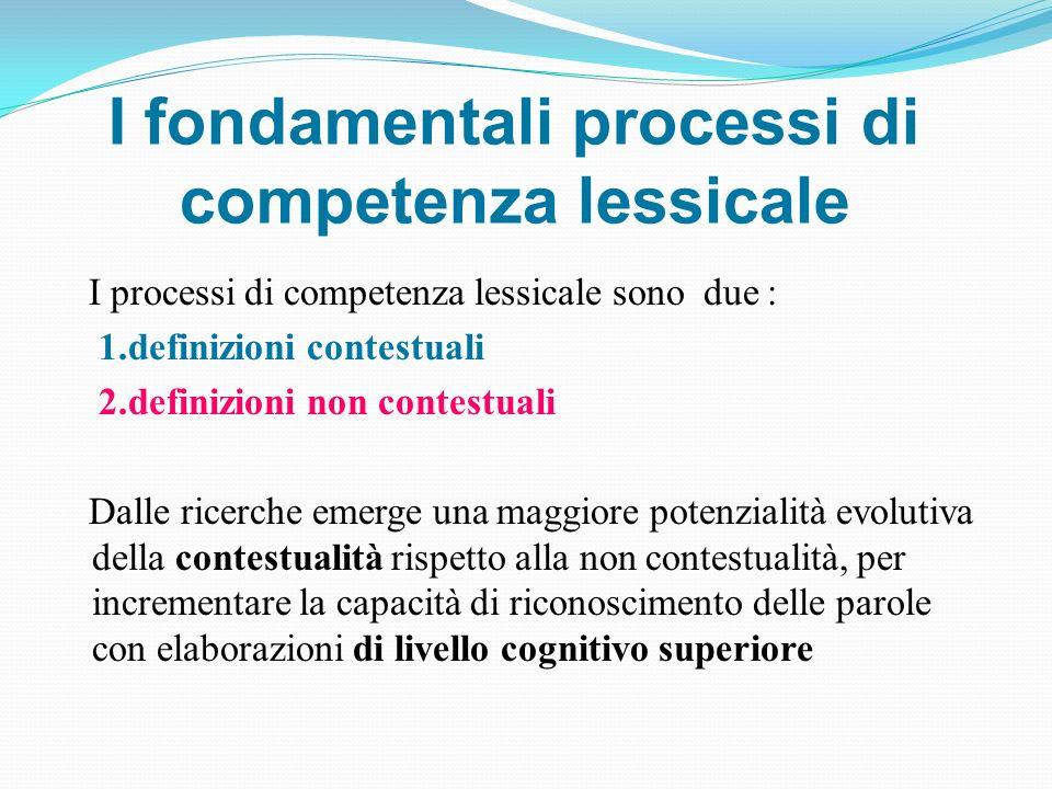 I fondamentali processi di competenza lessicale