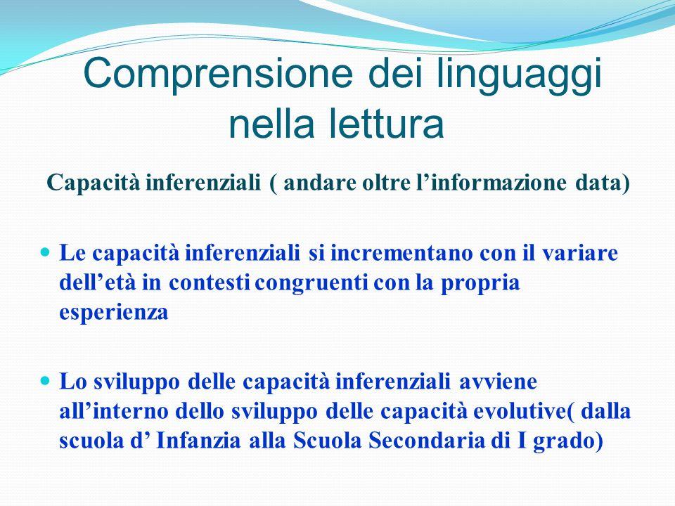 Comprensione dei linguaggi nella lettura