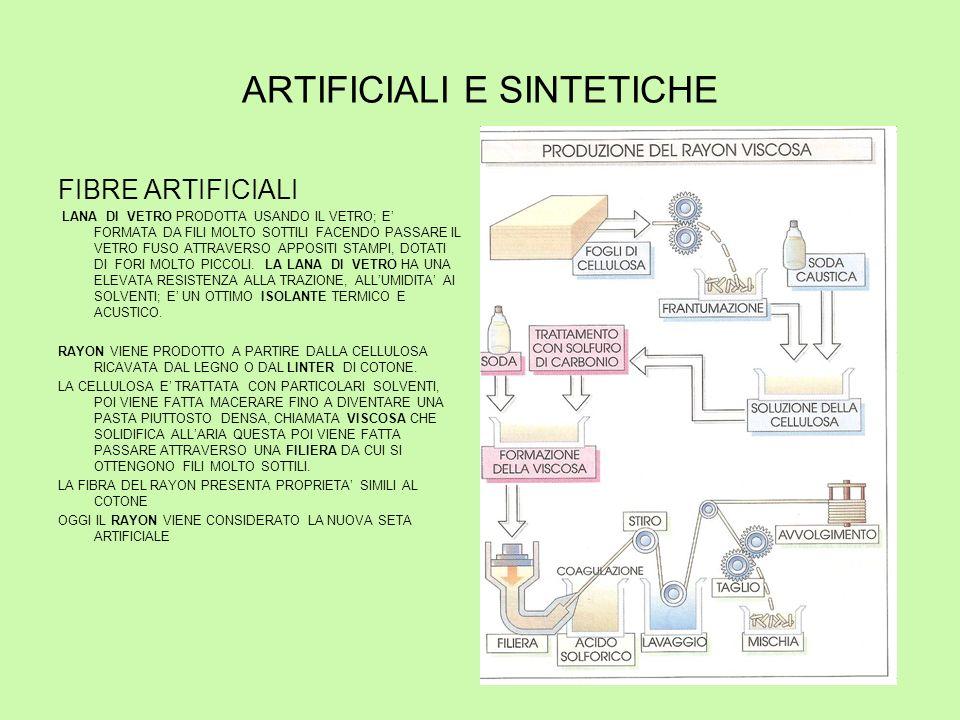 ARTIFICIALI E SINTETICHE