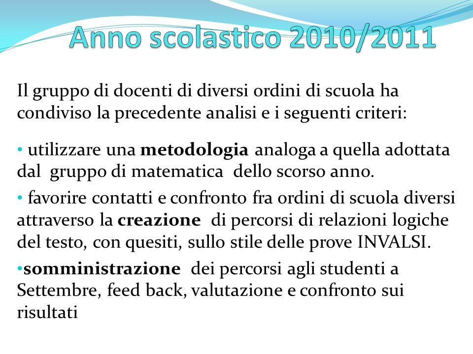 Anno scolastico 2010/2011 Il gruppo di docenti di diversi ordini di scuola ha condiviso la precedente analisi e i seguenti criteri: