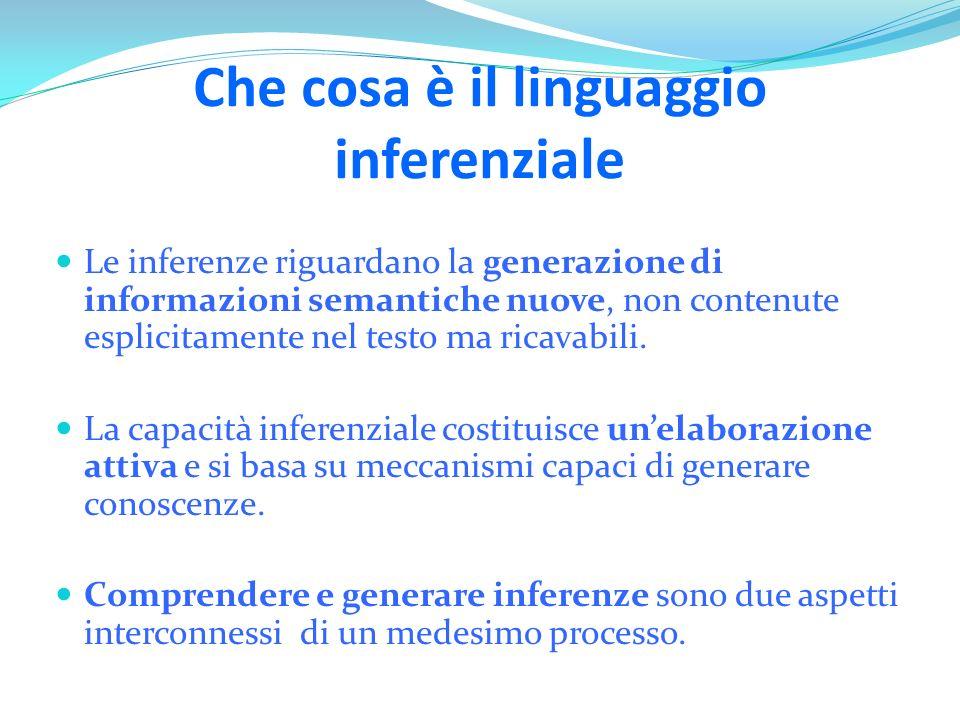 Che cosa è il linguaggio inferenziale