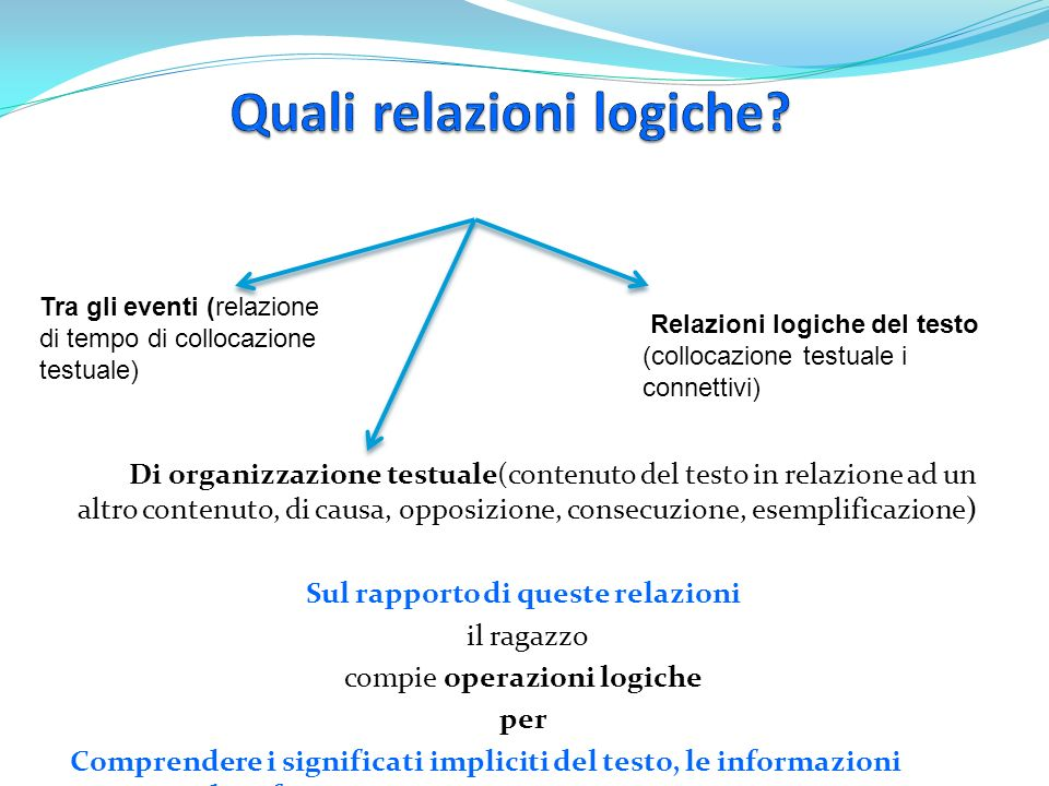 Quali relazioni logiche