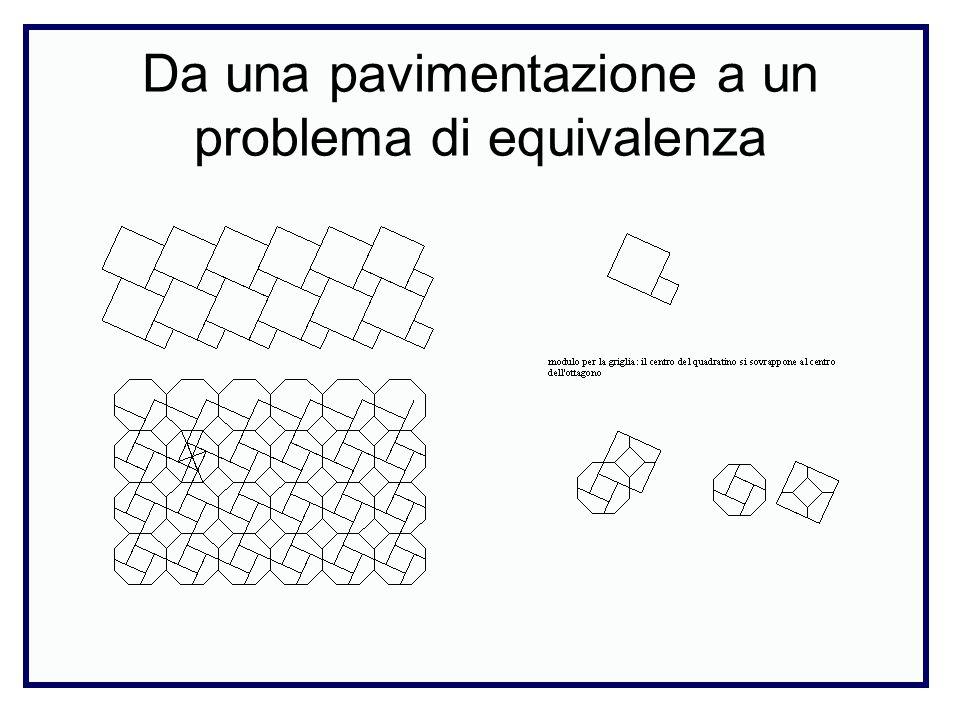 Da una pavimentazione a un problema di equivalenza