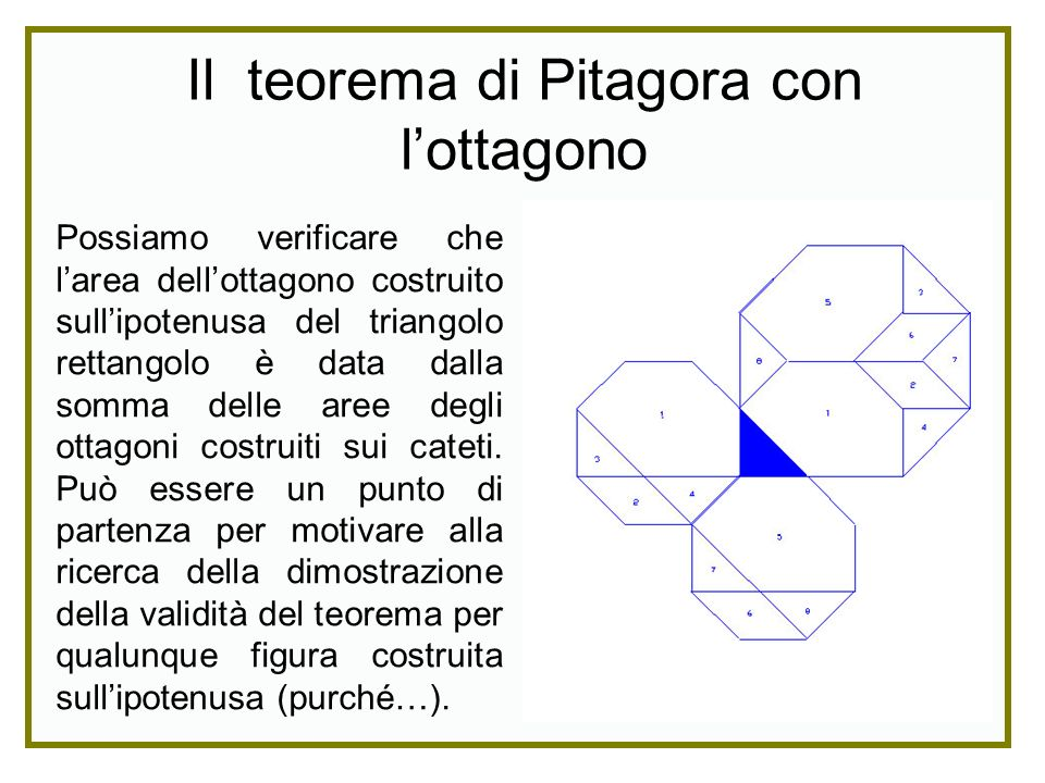 Il teorema di Pitagora con l'ottagono