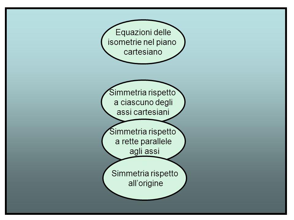 Equazioni delle isometrie nel piano. cartesiano. Simmetria rispetto. a ciascuno degli. assi cartesiani.