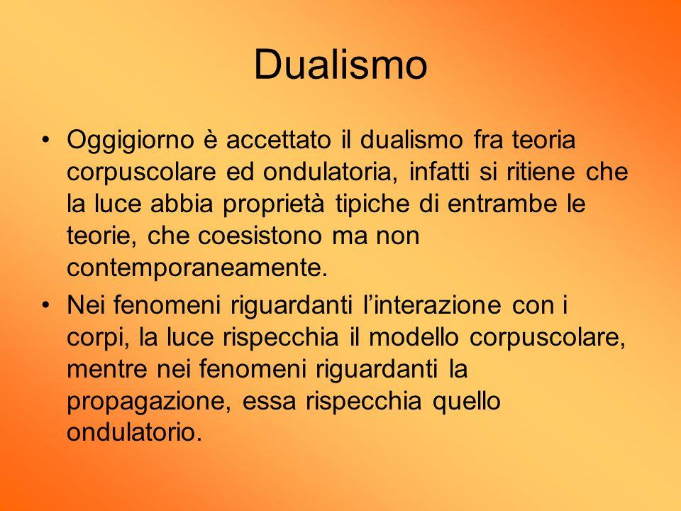 Dualismo
