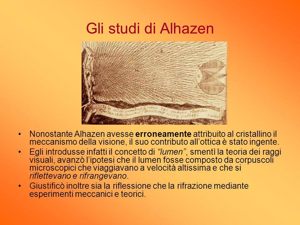 Gli studi di Alhazen