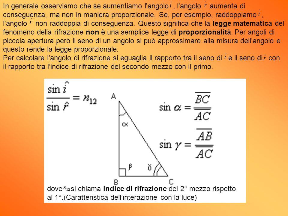 In generale osserviamo che se aumentiamo l angolo , l angolo aumenta di conseguenza, ma non in maniera proporzionale. Se, per esempio, raddoppiamo , l angolo non raddoppia di conseguenza. Questo significa che la legge matematica del fenomeno della rifrazione non è una semplice legge di proporzionalità. Per angoli di piccola apertura però il seno di un angolo si può approssimare alla misura dell'angolo e questo rende la legge proporzionale. Per calcolare l'angolo di rifrazione si eguaglia il rapporto tra il seno di e il seno di con il rapporto tra l'indice di rifrazione del secondo mezzo con il primo.