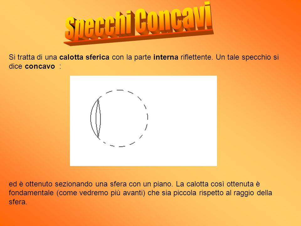 Specchi Concavi Si tratta di una calotta sferica con la parte interna riflettente. Un tale specchio si dice concavo :