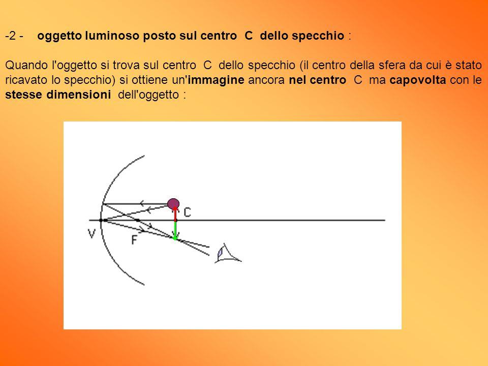 2 - oggetto luminoso posto sul centro C dello specchio : Quando l oggetto si trova sul centro C dello specchio (il centro della sfera da cui è stato ricavato lo specchio) si ottiene un immagine ancora nel centro C ma capovolta con le stesse dimensioni dell oggetto :
