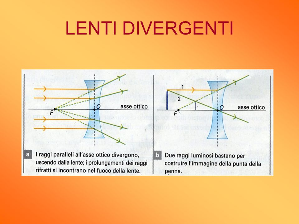 LENTI DIVERGENTI 64